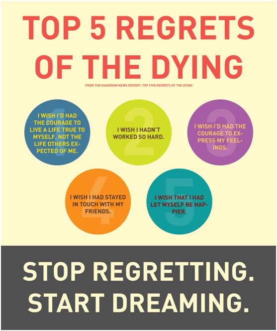 top regrets
